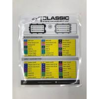 Блок управления двигателем Ecumaster EMU Classic