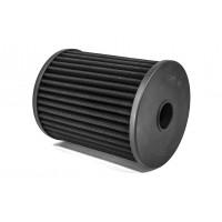 Воздушный фильтр нулевого сопротивления RAMAIR PPF-2044 AUDI RS6, RS7 2013->